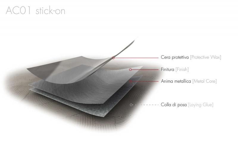 MetroQuality prodotti Stick-on floor Planium